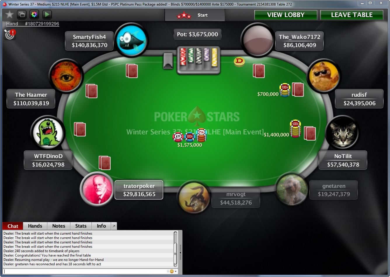 Best Online Poker Room For Us Players