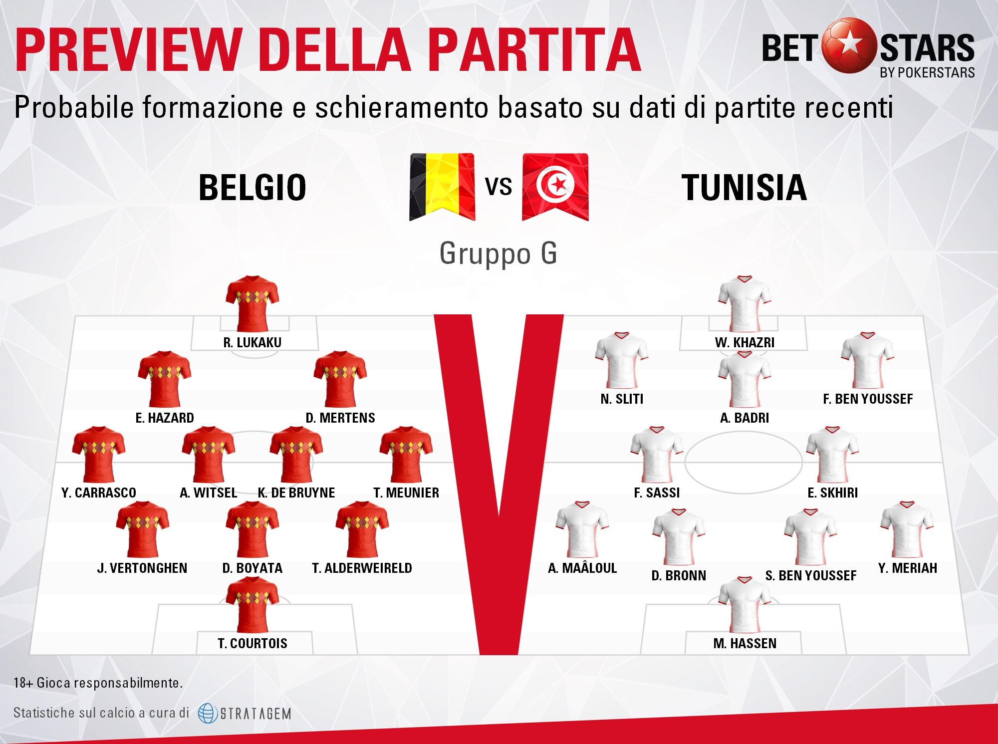 Belgio tunisia hazard e compagni per ipotecare la qualificazione - Tavole massoniche per compagni ...