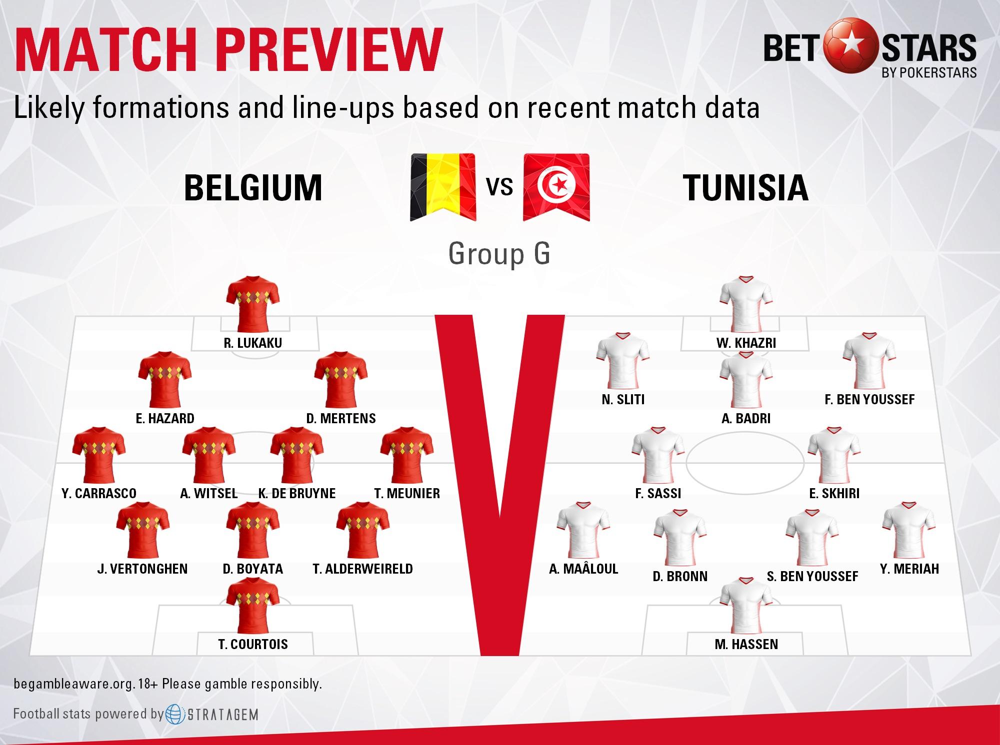 belgium vs tunisia lukaku to martinez into