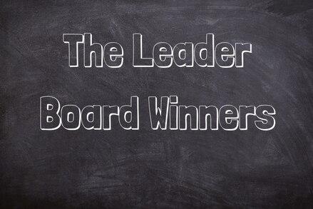 WCOOP 2018: The final leader board standings