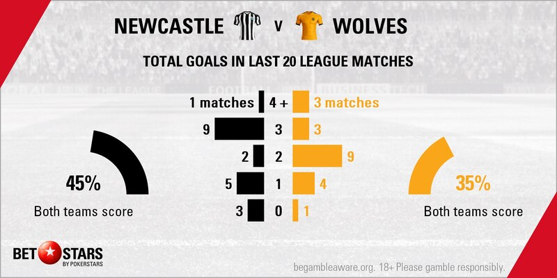 newcastle vs wolves - photo #16
