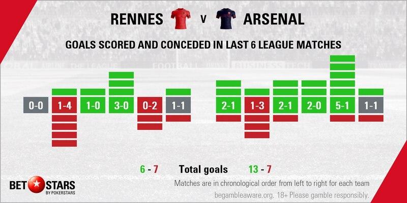 arsenal vs rennes - photo #35