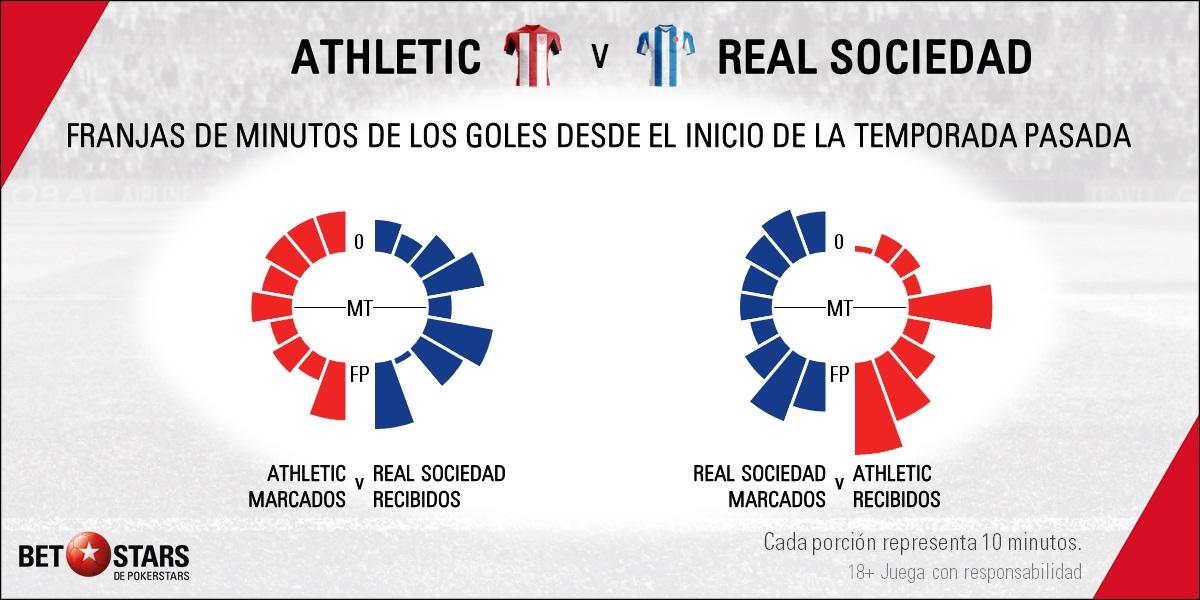 Athletic De Bilbao Vs Real Sociedad U0026quot Leones U0026quot Y U0026quot Txuri
